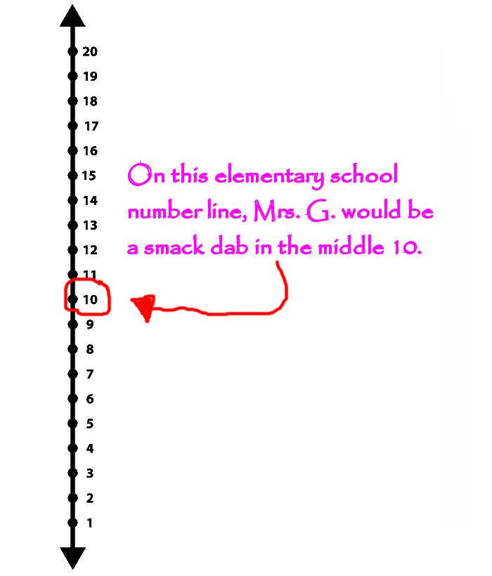 [vertic3numberline.jpg]