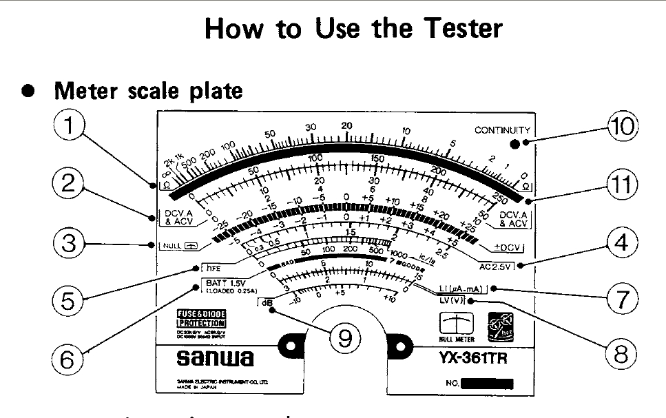 how to use and read a multimeter