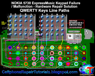 http://3.bp.blogspot.com/_8JZhVVmpICU/TEnNXolI9II/AAAAAAAAAm8/C09YE-iD3i0/s320/NOKIA+5730+XPRESSMUSIC+Qwerty+keys+repair+solution.jpg