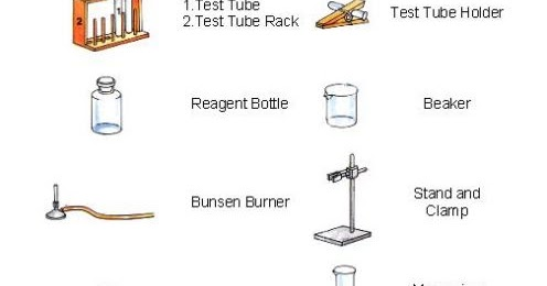 physics lab apparatus and their uses pdf