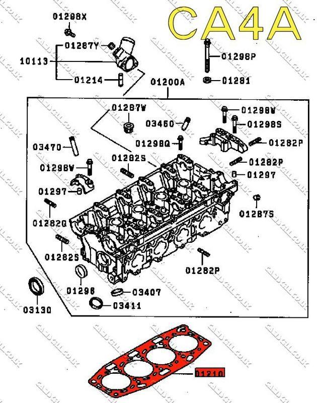 Camskill Car