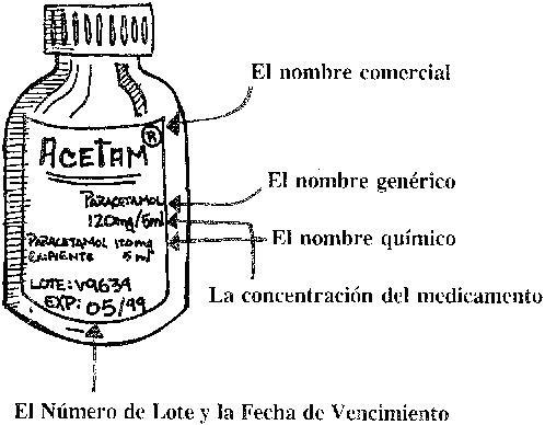 medicamento celebrex