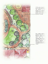 Examples of Eden Design Plans