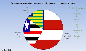 Soja no Noredeste do Brasil
