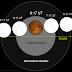 Eclipse lunar total, em imagens