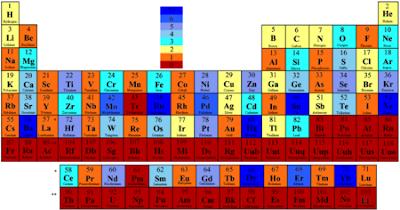 Radioactive+isotopes