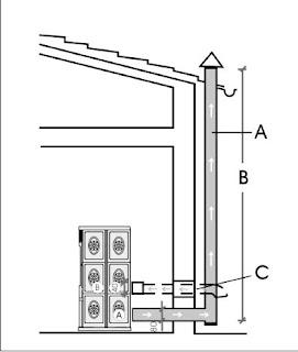 Instalacion de una estufa de pellet ecocalderas - Se puede poner una chimenea de pellets en un piso ...