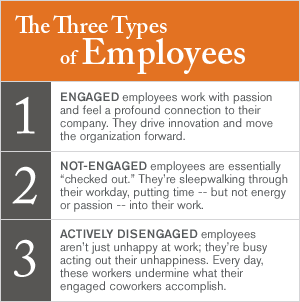 gallup survey funny employee engagement