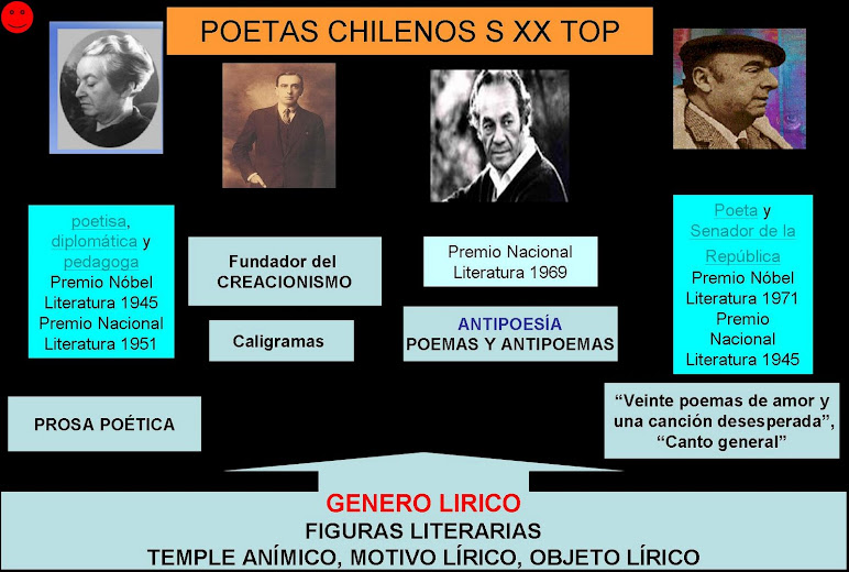 POETAS CHILENOS TOP