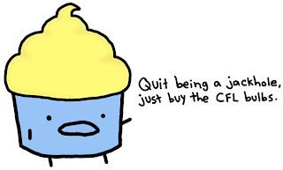 Environmental Cupcake