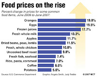 Higher food prices