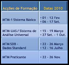 Formação MTM 2010 na ATEC Palmela