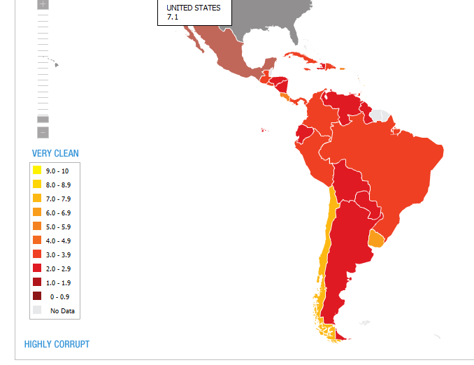 Democracy in Latin America Latin America is Generally in