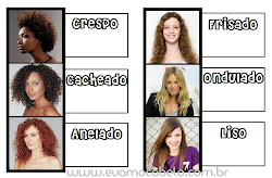 Qual  o seu tipo de cabelo?