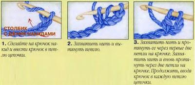 основные виды петель крючком
