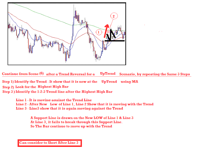 Icm Forex Reviews Trend Shadow Forex System Review 2016