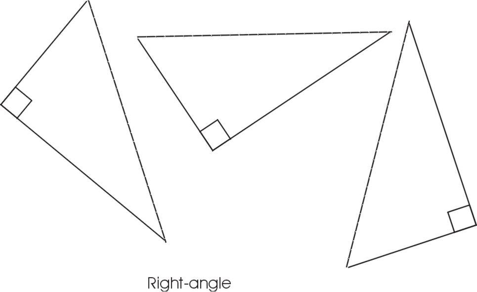 What Are Right Angles : Wilsonboy wilboy math angle