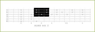 Blues Box 2 Guitar Tab