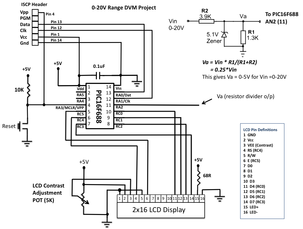 DTMF Based Device Control - DNA Technology