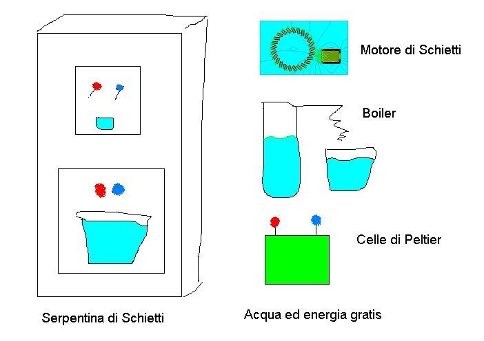 Pannello Solare Con Celle Di Peltier : Straker enemy la serpentina di schietti e il marchio
