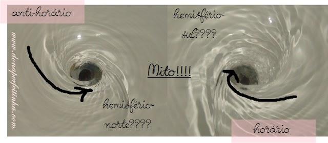 A rotação da água em uma pia tem sentido diferente nos hemisférios norte e sul?