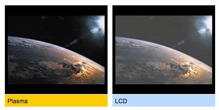 diferencias plasma y tft: