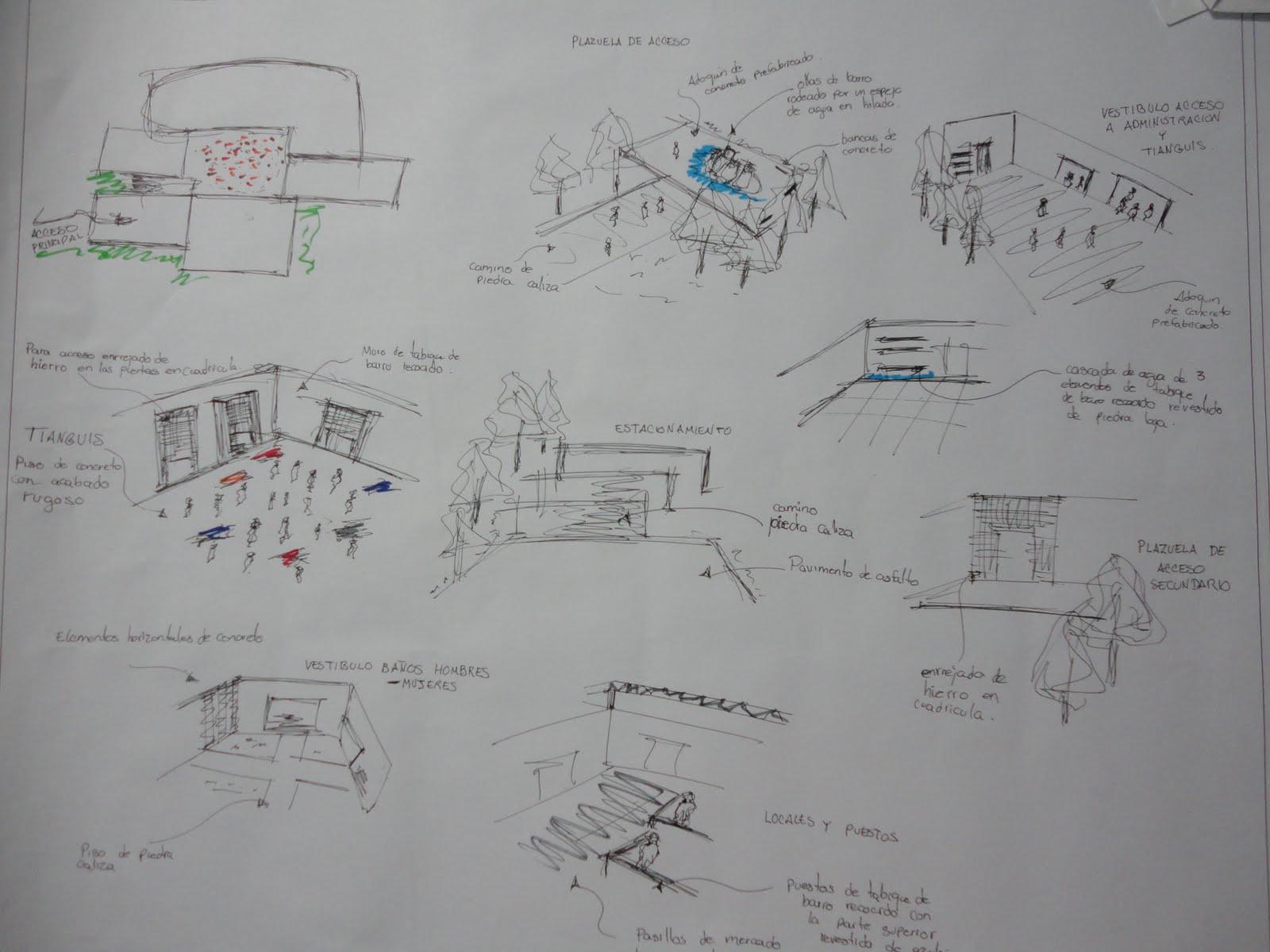 Dise o arquitect nico de un mercado municipal en la for El concepto de arquitectura