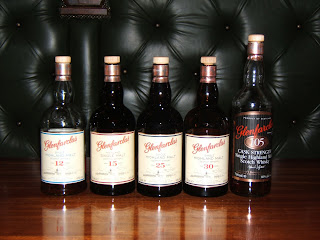Whisky-review_Glenfarclas