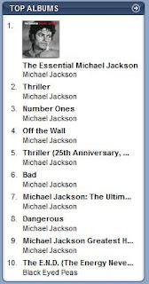 michael jackson tops itunes charts 06/26/09