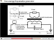 free energy Kapanadze generator