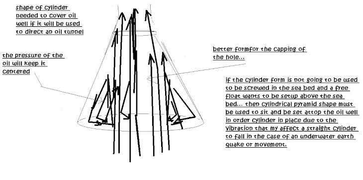 cylinder form