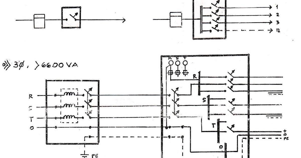 Ossa Pioneer Wiring Diagram : Techno panel listrik