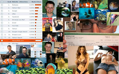 Penty Fish on Post Plentyoffish Com Markus Frind Ceo Of Plenty Of Fish Blog How I