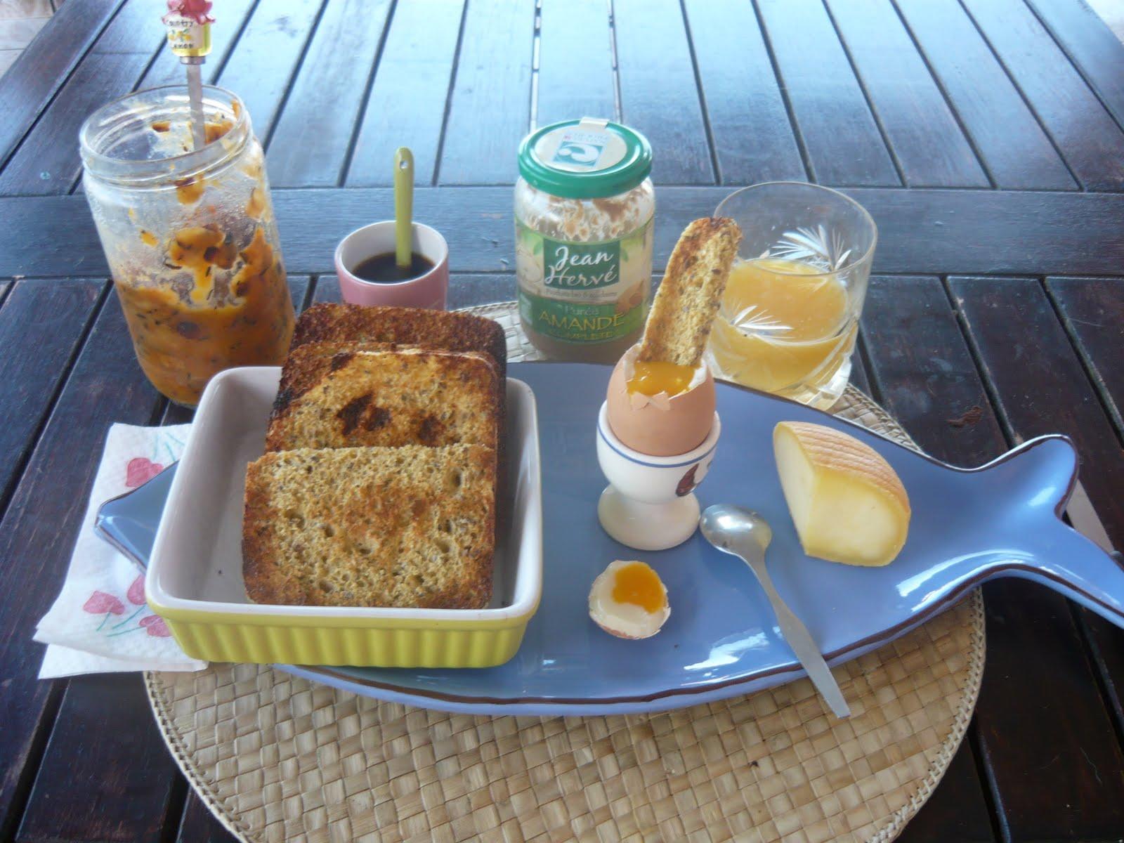 Maigrir avec la méthode Montignac phase 1.: Petit déjeuner