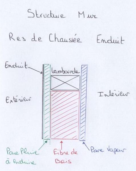 Notre maison ossature bois labelis e bbc dans les pyr n es for Panneau exterieur a enduire