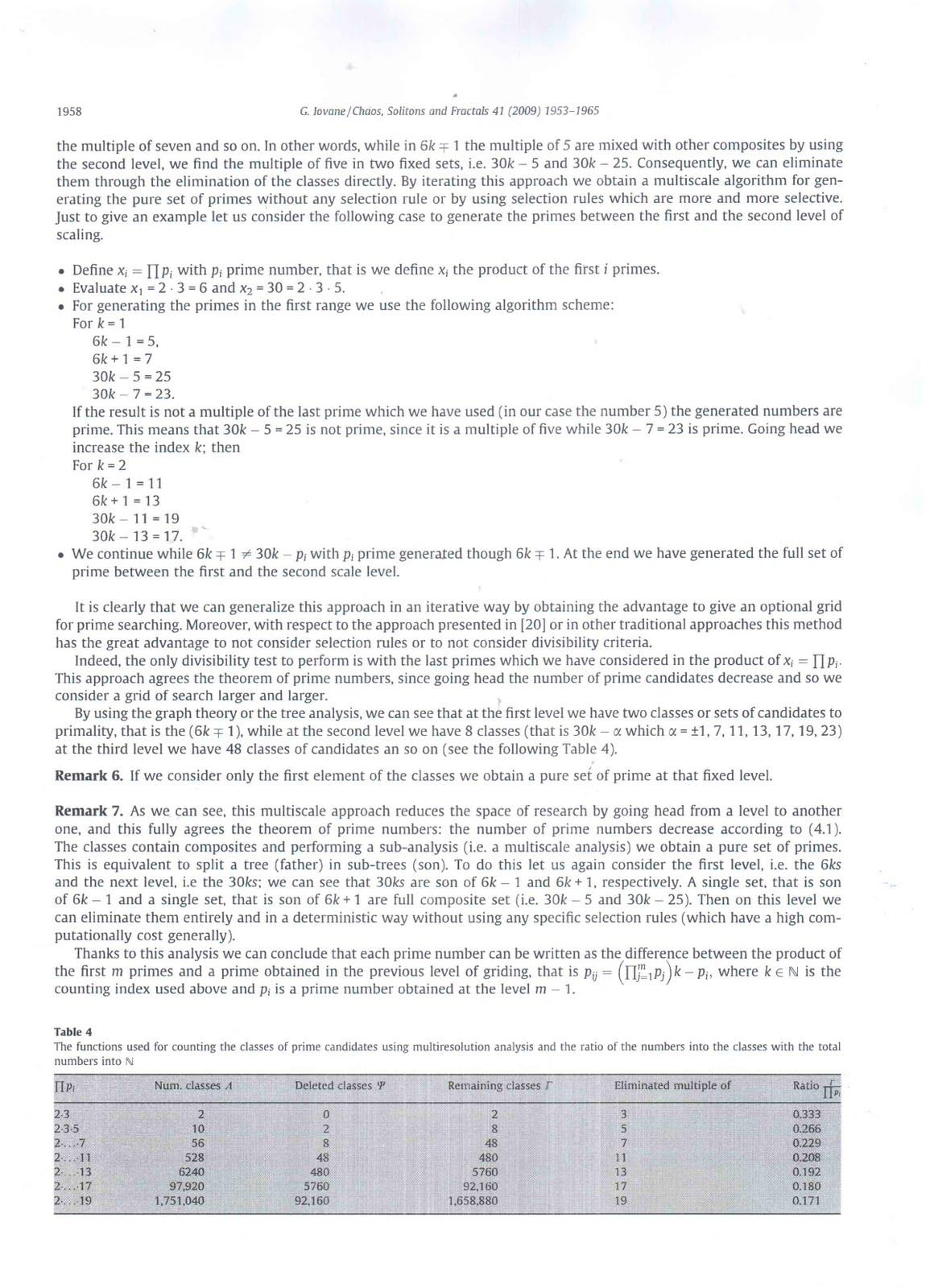 [lovane+6+at+3-3-2010+18-02+PM.jpg]