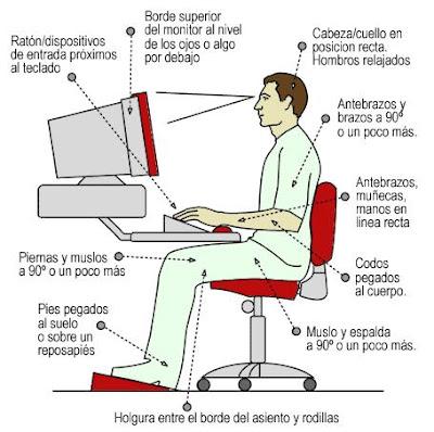 Mejora Tu Postura Frente A La Pc