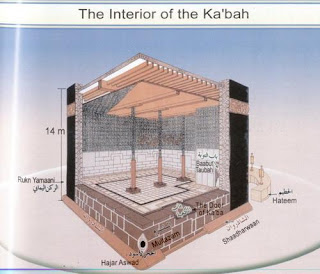 BAGIAN DALAM KA'BAH - Inside Ka'abah