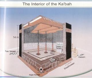 BAGIAN DALAM KA'BAH - Inside Ka'abah