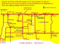 Info Jalur Selatan Mudik Lebaran Kondisi 2009