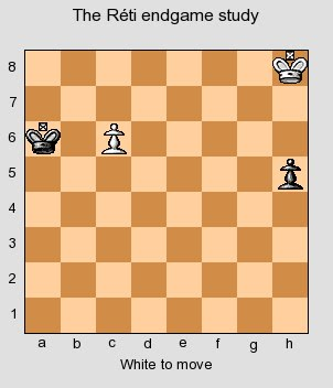 Chess Openings and Book Moves - Chess.com