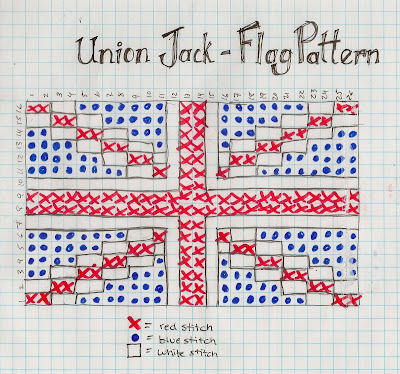 nutbrown s knitting the union jack flag pattern knitting pattern toque