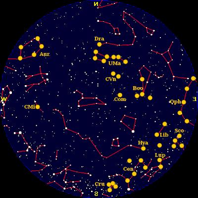 Plano celeste del 12 de diciembre (juliano) / 22 de diciembre (gregoriano proléptico) de 1531.