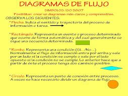 DIAGRAMA DE FLUJO II