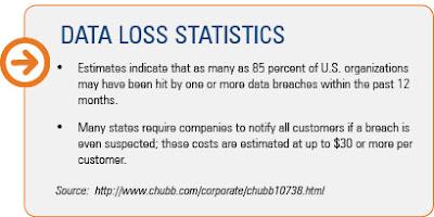 data, loss, breach,