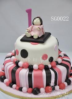 Special Birthday Cakes on Sugarpaste Decorating  Farm Animal Cake