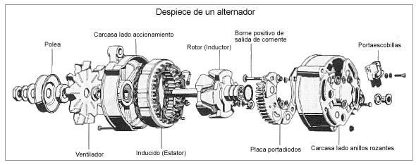 diagrama alternador coche:
