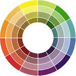 colour grades