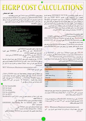 EIGRP Cost Calculations ���� ������
