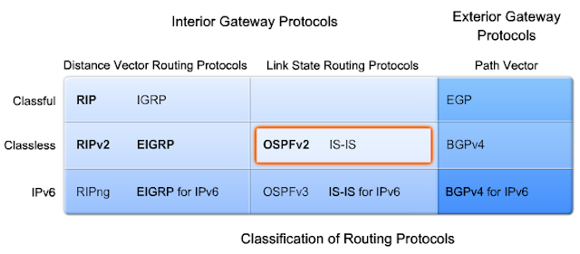 routing protocol and research lab network Routing protocols lab manual provides students enrolled in a cisco networking academy routing protocols course with a convenient, complete collection of all the course lab exercises that provide hands-on practice and challenges.